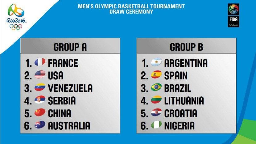 Los grupos de baloncesto en Río 2016