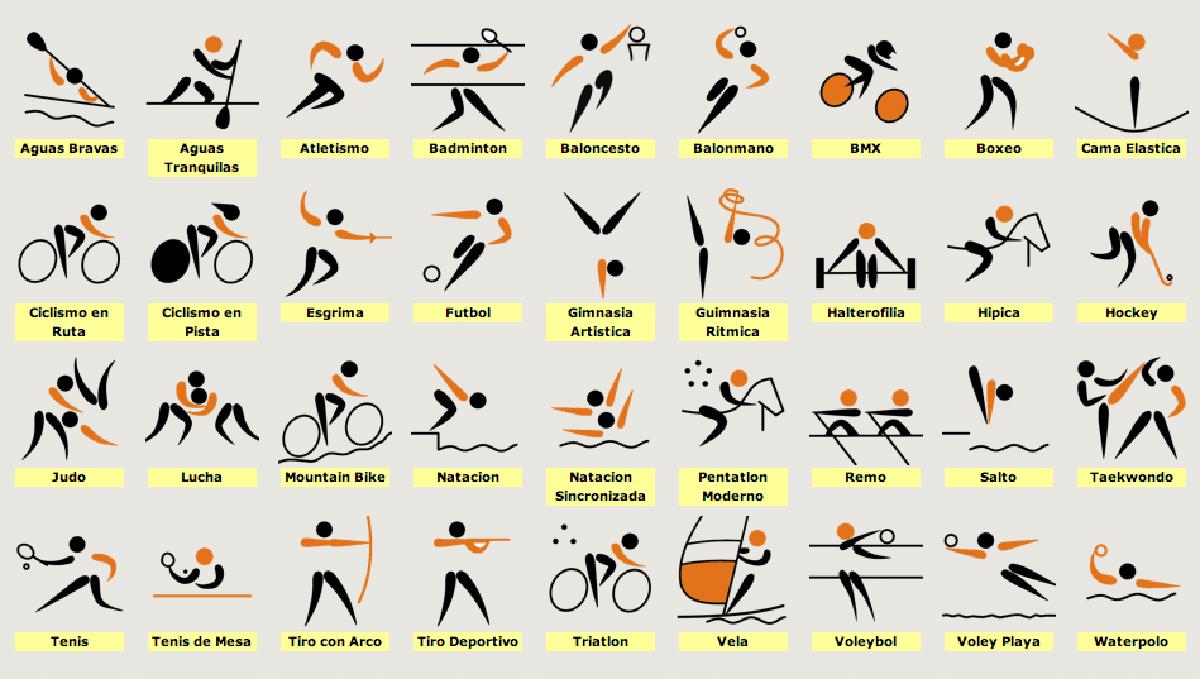 Deportes de los juegos olímpicos